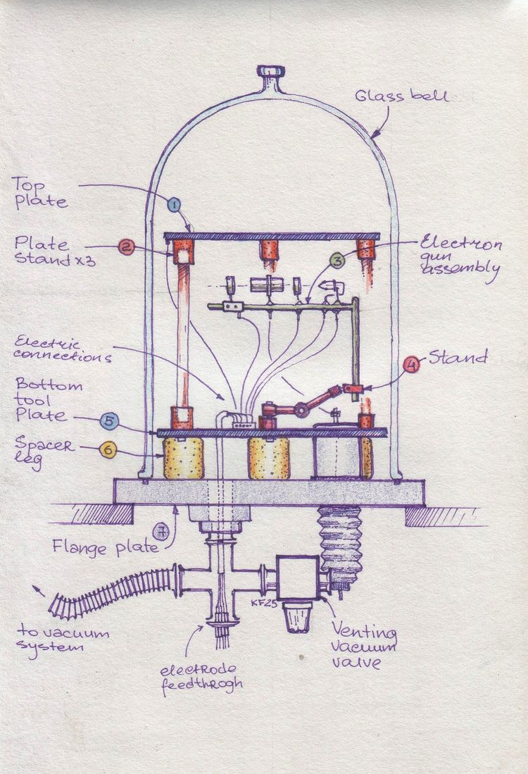 Technical drawing - high vacuum - coillight   ello