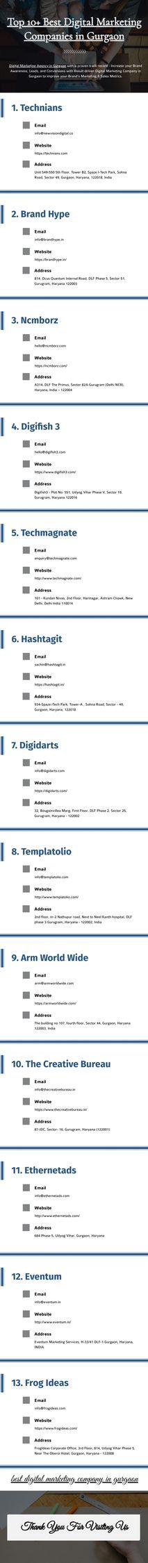 Top 10+ Digital Marketing Compa - digitalcompanygurgaon | ello