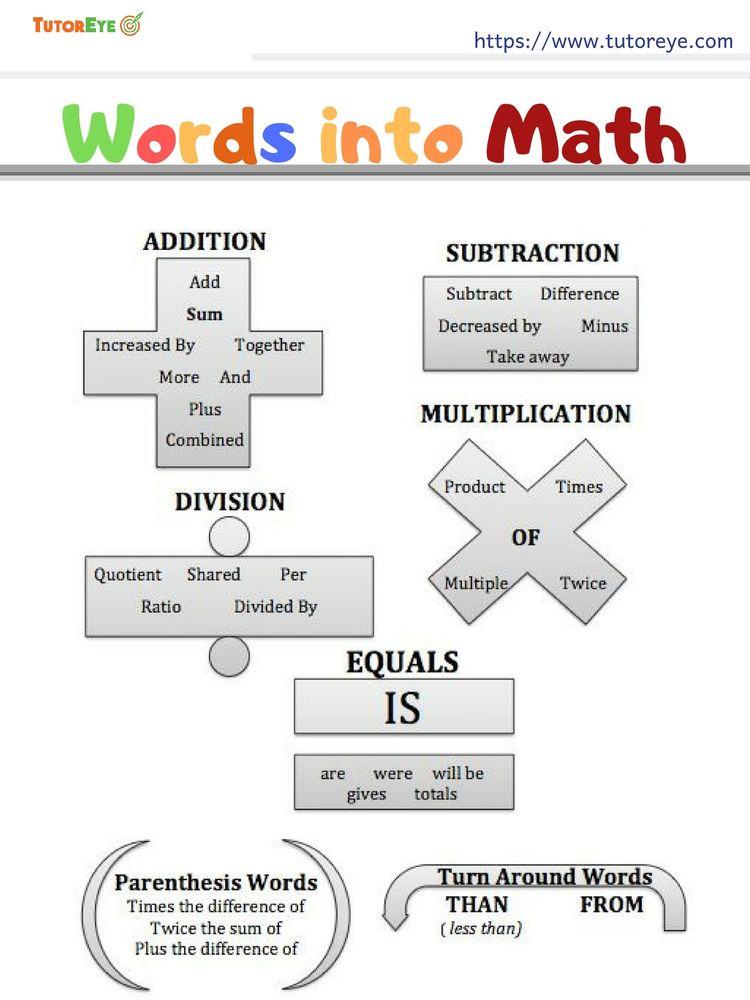 Math Learning easy TutorEye hom - tripta1623 | ello