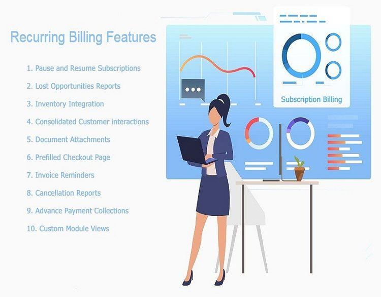 Recurring Billing Platforms Ava - sophiamark | ello