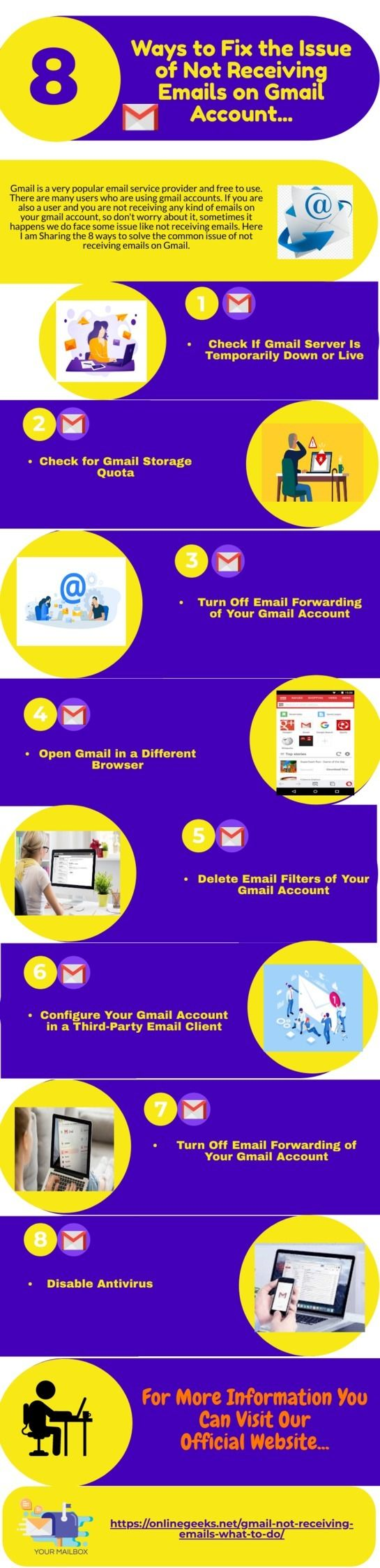 users receive emails Gmail acco - gsusangrey | ello