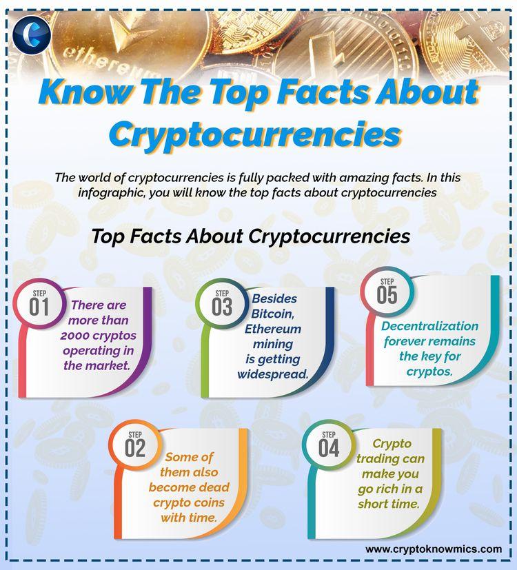 Top Facts Cryptocurrencies worl - hellenjones260 | ello