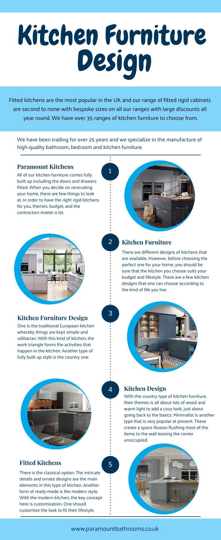Kitchen Furniture Design UK man - paramountbathrooms | ello