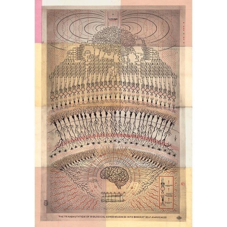 Transmutation Biological Consci - krymov | ello