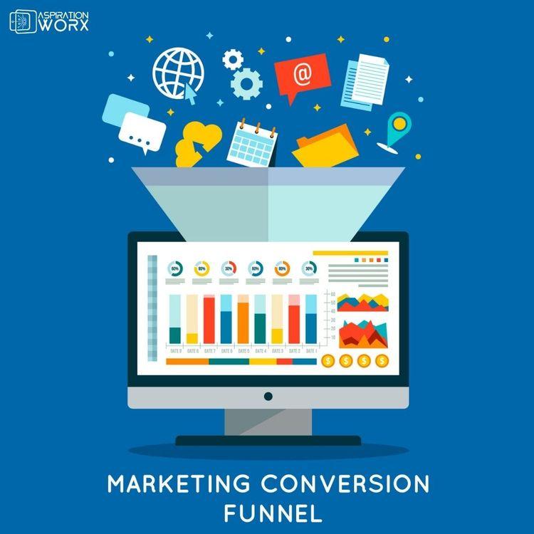 Mobile apps Marketing Experts i - aspirationworx | ello