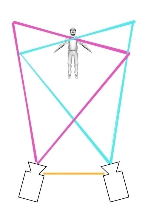 thefcstartmovie.com diagram 06 converging cameras.jpg