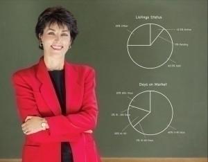 Paula-Pagano-experienced-realtor-300x234.jpg