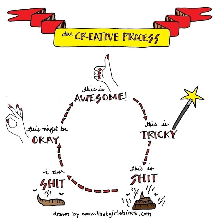 TheCreativeProcess.jpg