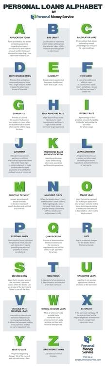 personal_loans_alphabet.jpg