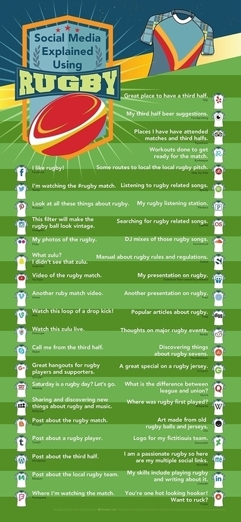 Social Media Explained Using Rugby.jpg