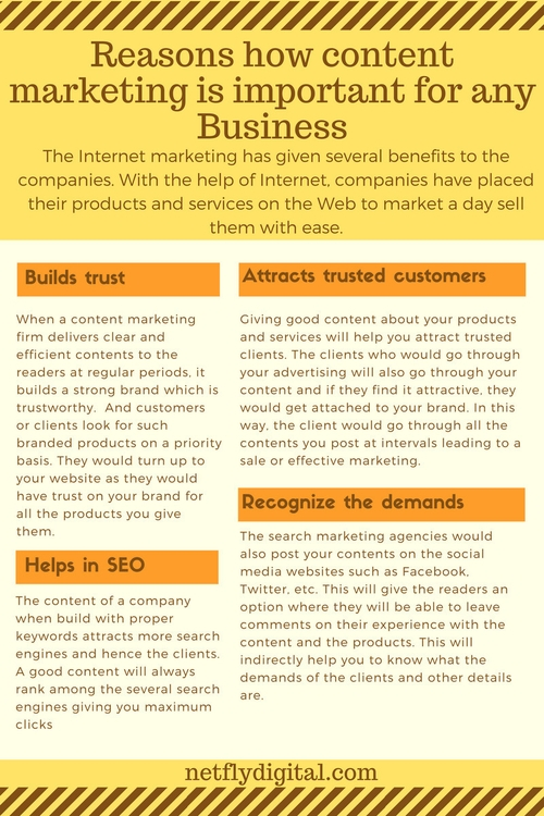 Content plays vital role promot - netflydigital | ello
