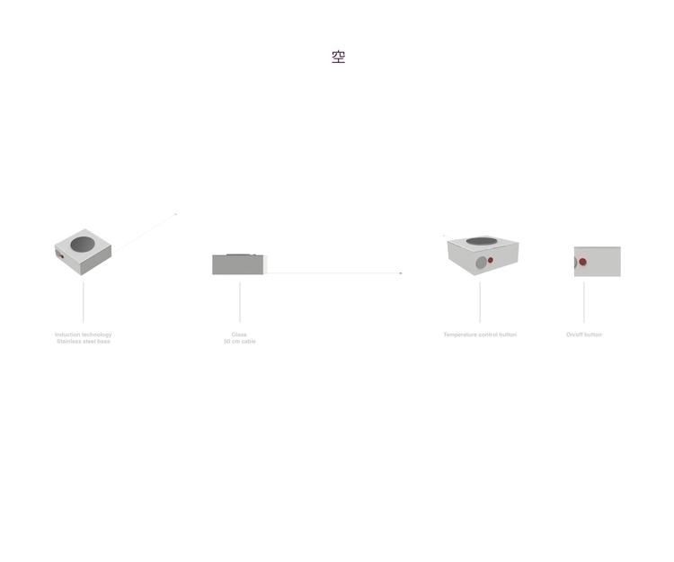 Fast versatile heating inductio - semayserbest | ello