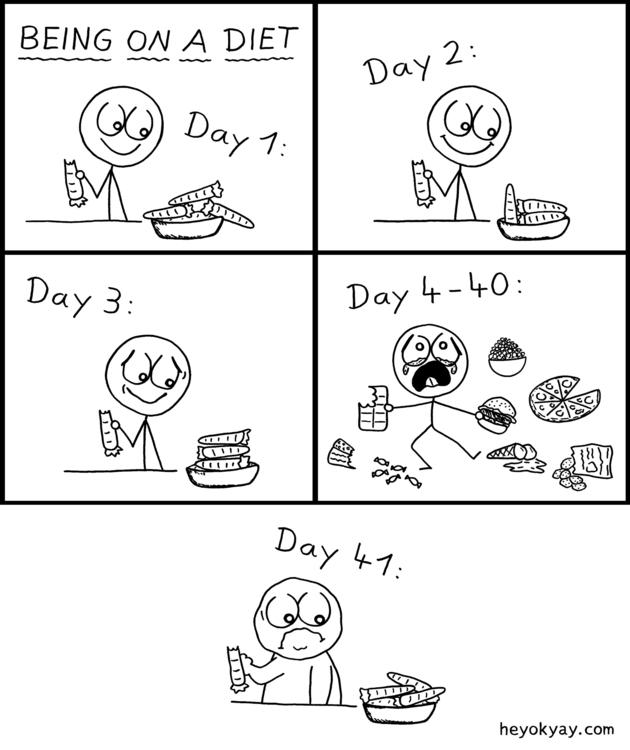 diet, health, food, comic, heyokyay - heyokyay | ello