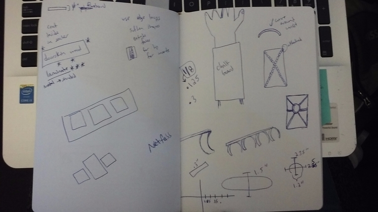 sketches work chalkboard design - skbonner   ello