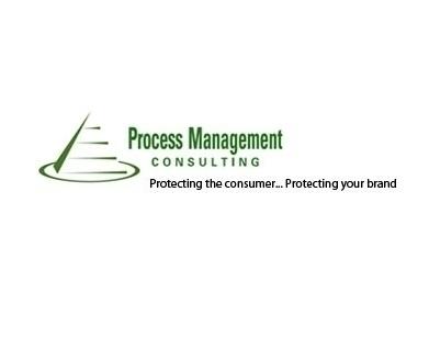 provide Process Management Cons - kaneyzuckerberg | ello