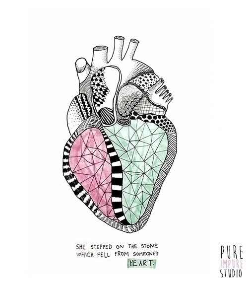 Heart problems - thedominica | ello