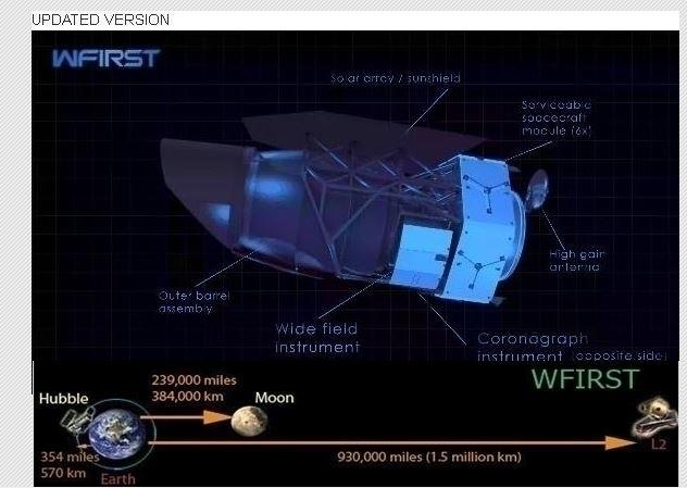 WFIRST spacecraft view 100 time - tonynetone | ello