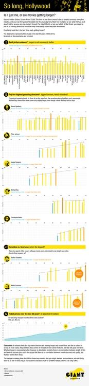 Infographic exploring increasin - giantlobster-9039 | ello
