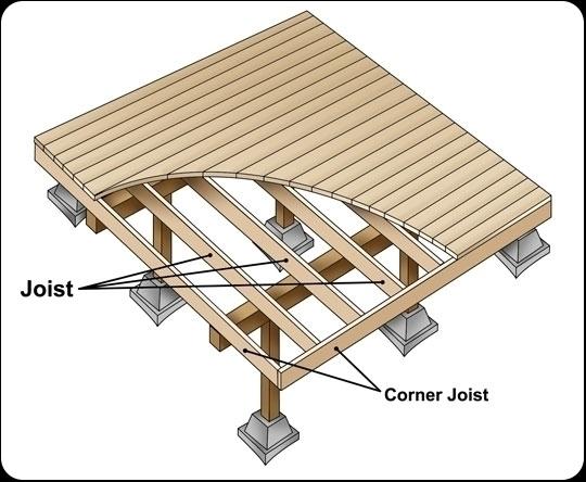 Joist technical illustrations c - jasonmartin-1263 | ello