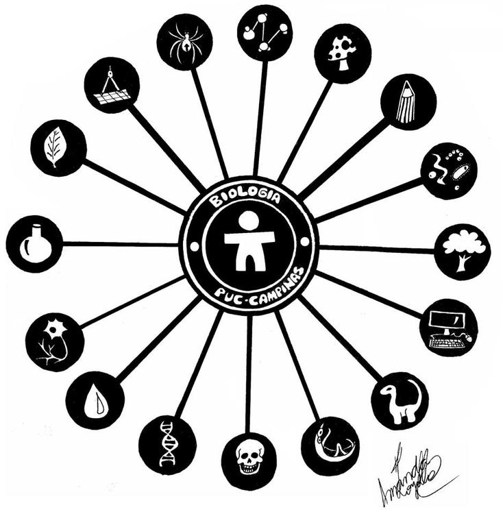 logo, vector, biologist, area - amandaloyolla   ello