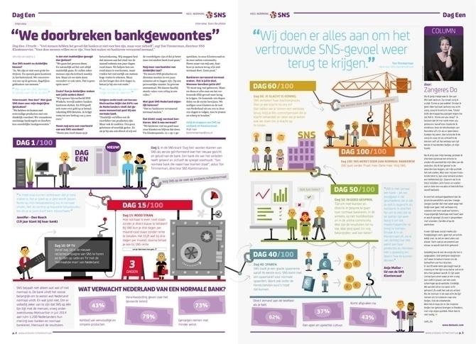 SNS bank - infographic, skwirrol - skwirrol | ello