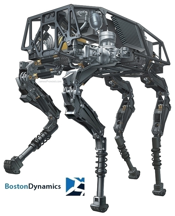 Boston Dynamics Big Dog Robot - technicalillustration - jamesprovost | ello