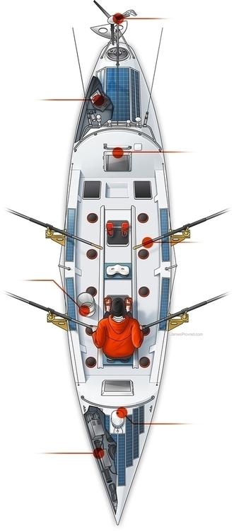 Ocean Rowboat - technicalillustration - jamesprovost   ello