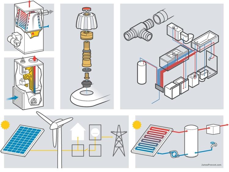 Green Home Spot Illustrations - line - jamesprovost | ello