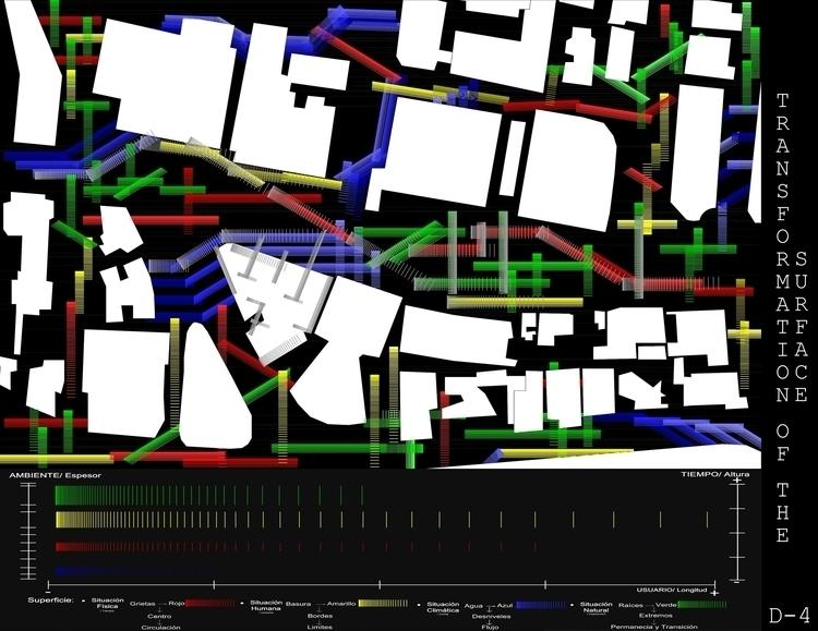 Scheme / Situation Analysis con - veronicalexgm | ello