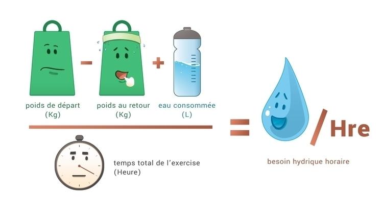 infographic - pmaz | ello