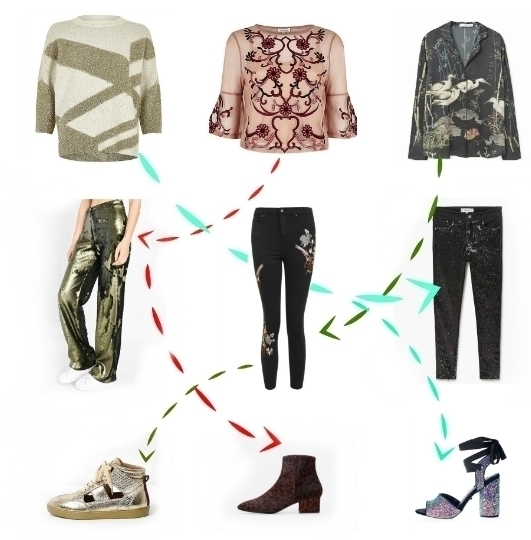 Pick mix awesome party outfits  - ilovejeans | ello