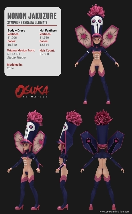 Preview Nonon 3D model KLKzine - osukaanimation | ello