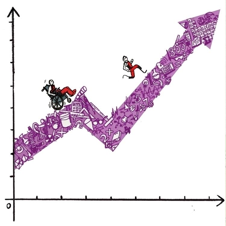 Learning Math Science Leads Inc - ononlao | ello
