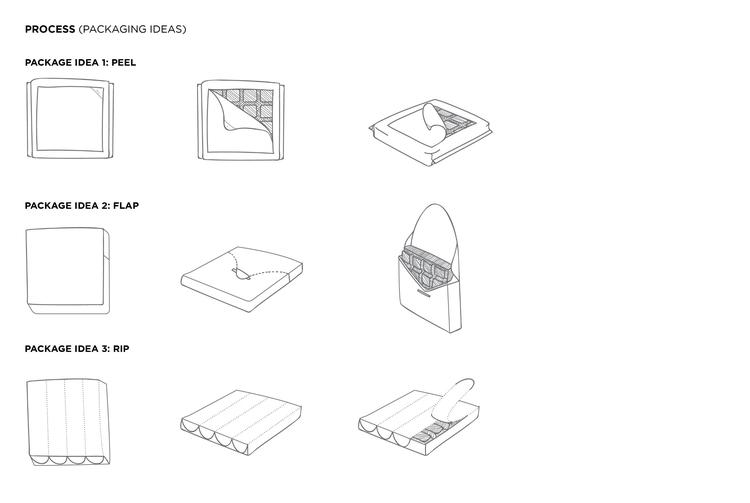 package design student project - axregehr | ello