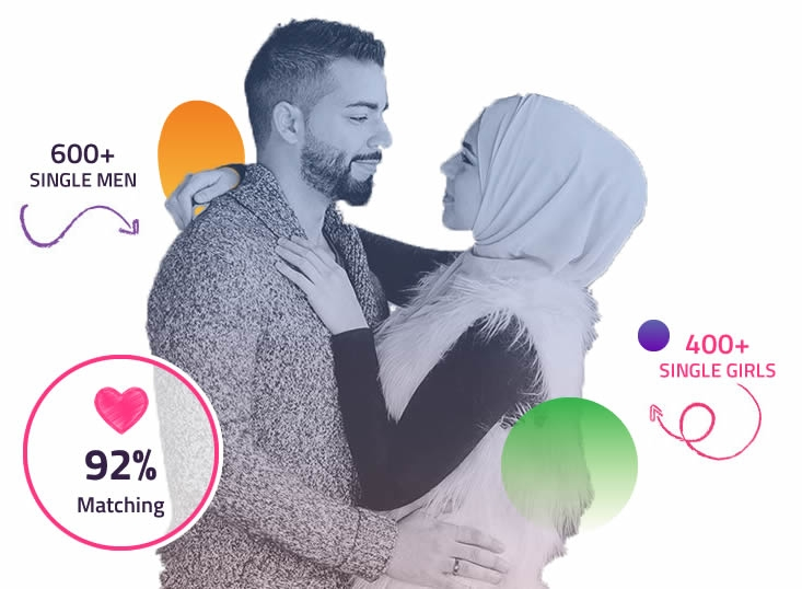 Dating Muslim Women decoded Mus - muzlimzone | ello