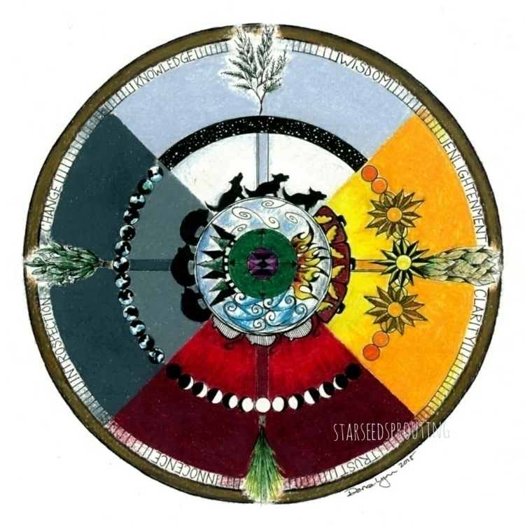created medicine wheel year bas - starseedsprouting | ello