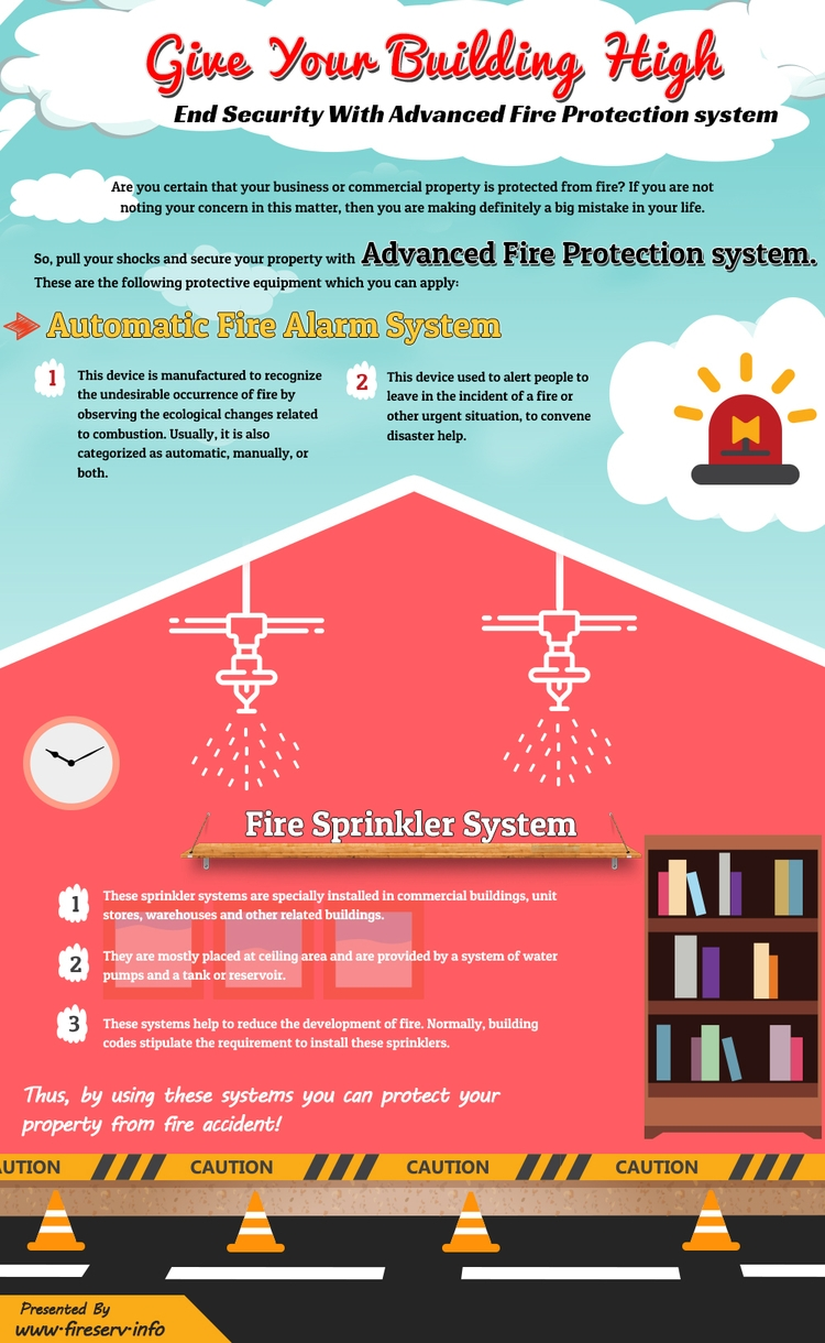 advanced fire protection system - fireserv1 | ello