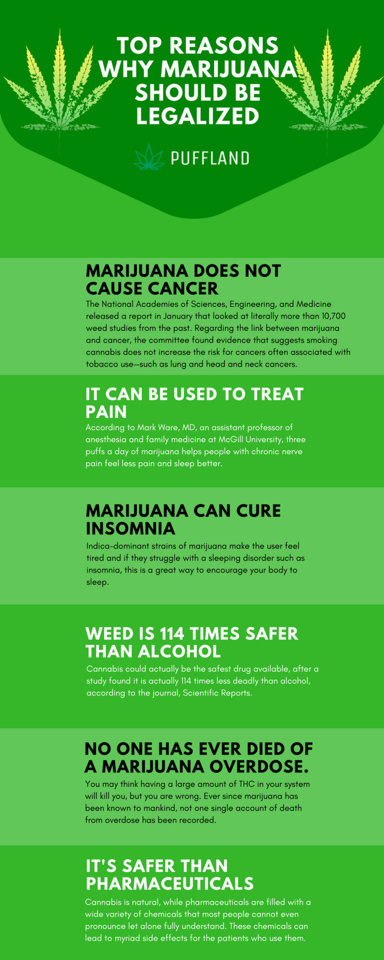 Top Reasons Marijuana Legalized - pufflandcanada   ello