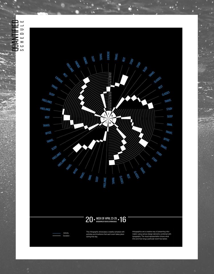 design, infographic, selfquantified - gratasdesign | ello