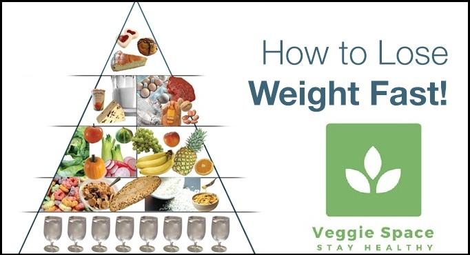 Lose Weight Fast Safely - mind  - veggiespace | ello