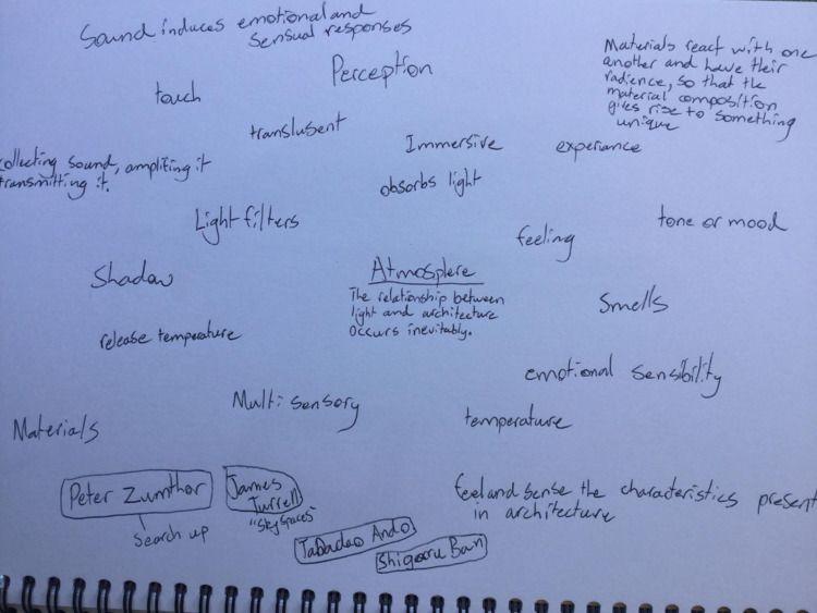 Brainstorming atmosphere, relat - daniel-ness | ello