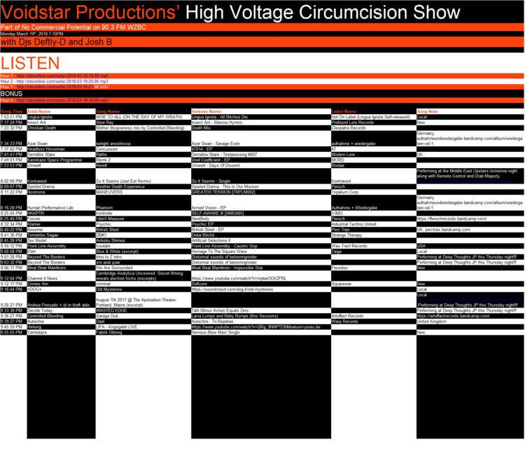 Voidstar Productions' High Volt - deftlyd | ello