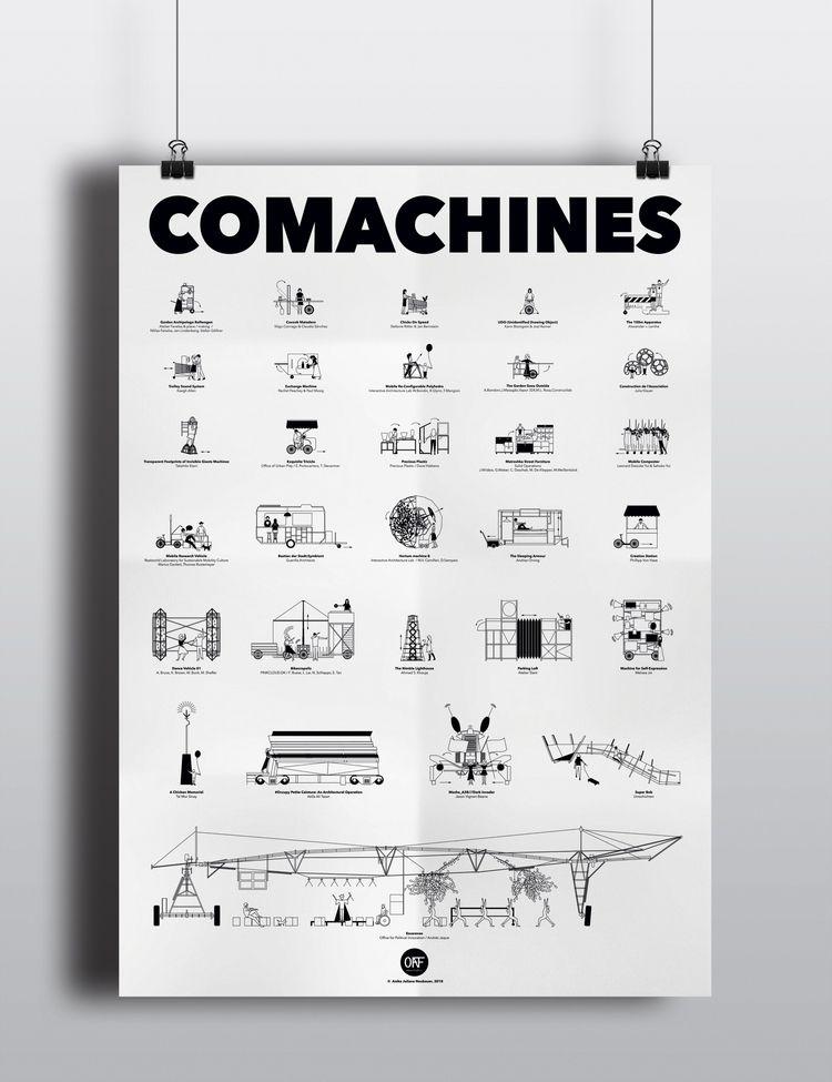 CO-MACHINES POSTER A2 GLOSSY PA - anikajuliane | ello