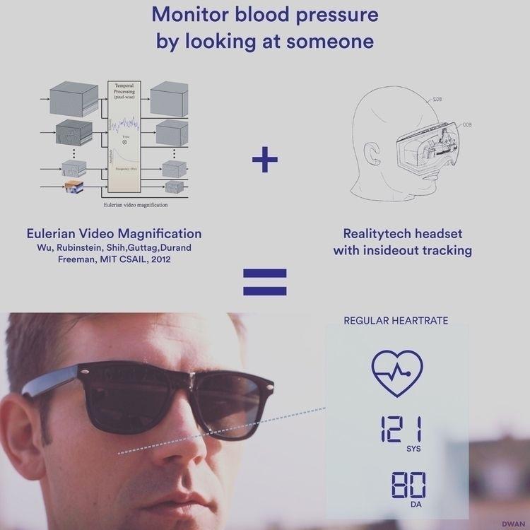Monitor blood pressure Handsfre - dwanstudio | ello