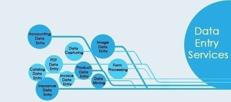 worried business data Data Entr - annewmartinez | ello
