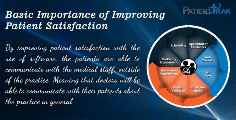 Basic Importance Improving Pati - patienttrak   ello