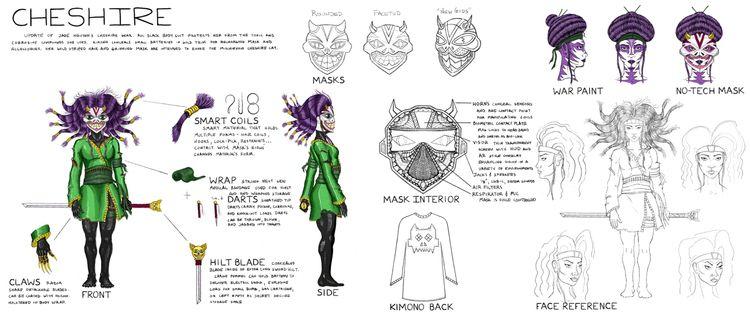 Final character sheet Cheshire  - soper | ello