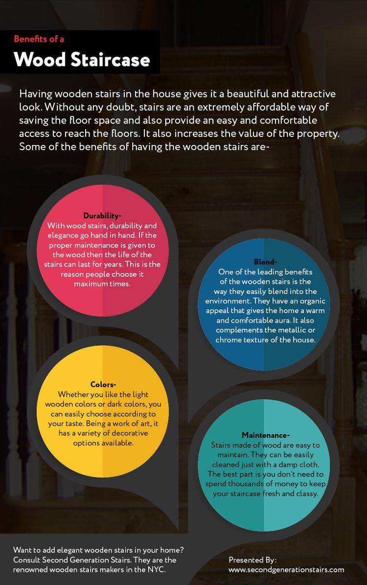 Add Elegant Home Wooden Stairs - secondgneration | ello