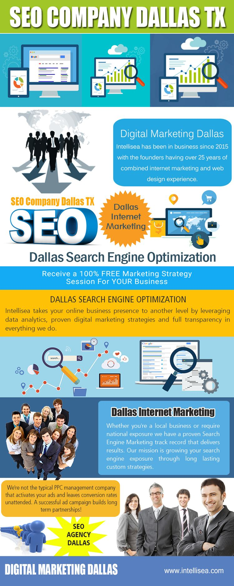 SEO Agency Dallas | intellisea - professionalseoservices | ello